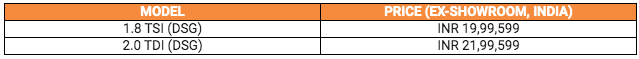 Skoda Octavia ONYX Price List
