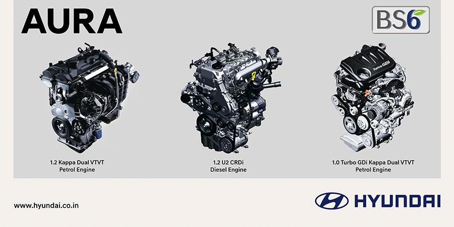 Hyundai AURA BS6 Engine
