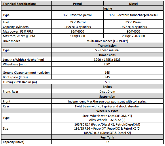 Tata Altroz Specs - Tata Altroz Technical Specifications